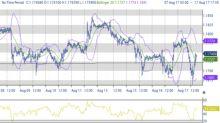 Euro e Borse sentono sempre più l'altezza