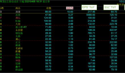 高殖利率股如何買CP值最高?進場前注意「這件事」