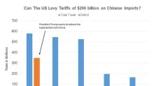How China Could React to the US Tariff Increase