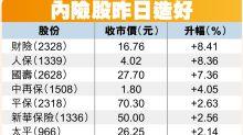帳目造假被罰 墨龍股價反升11%