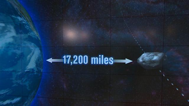 Asteroid half the size of a football field nears Earth