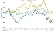Energy Transfer Stock Has an Attractive Valuation