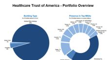 Healthcare Trust of America and Its Growth Story