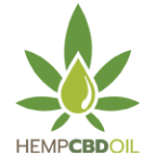 Hemp CBD Oil: Technological Advancements Offer Consumers More Choice Through the Continued Refinement and Extraction of THC Variants