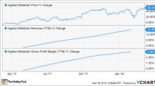 This Cheap Tech Stock Could Win Big From Emerging Trends