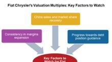What Could Affect FCAU's Valuation Multiples in Q3 2018?