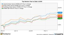 These 3 Sectors Are Leading Stocks Higher
