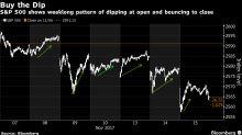 Stocks Rebound on Tech Rally as Treasuries Weaken: Markets Wrap