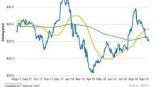ETE and WMB: What to Expect from the Stocks