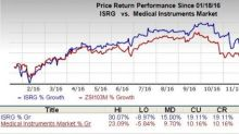 Is Earnings Beat Likely for Intuitive Surgical (ISRG) in Q4?