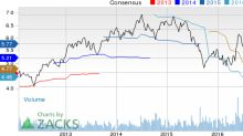 Top Ranked Momentum Stocks to Buy for January 26th