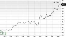 3 Reasons Momentum Stock Investors Will Love Deutsche Post AG (DPSGY)