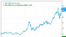 Ken Fisher's Top 5 1st-Quarter Buys