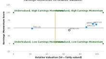 Nevro Corp. breached its 50 day moving average in a Bearish Manner : NVRO-US : October 26, 2017
