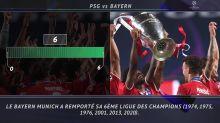 Finale - Les 5 choses à savoir sur PSG vs Bayern