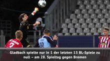 Fakten-Rückschau: Gladbach patzt beim SC Freiburg