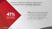 41% of Federal Agencies Need to Automate Work with Intelligent Machines in Next Year, ServiceNow Survey Shows