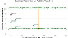 Courts Asia Ltd. breached its 50 day moving average in a Bearish Manner : RE2-SG : June 2, 2017