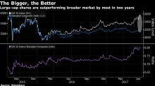 China's Large Caps Surge to 2015 High Amid MSCI, Handover Boost