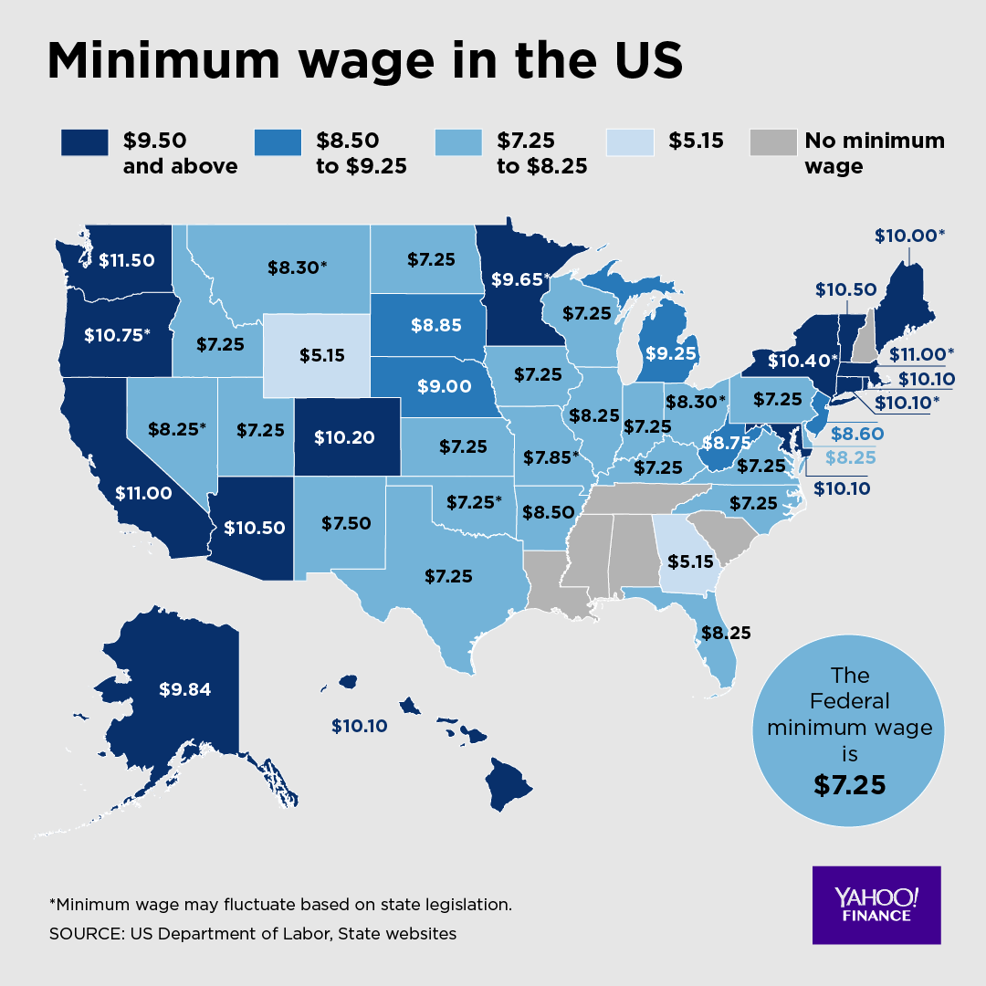 Amzn After Hours Stock Quote: Minimum Wage Of Amazon Vs. U.S. States