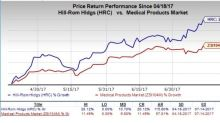 Hill-Rom (HRC) at 52-Week High: What's Driving the Stock?