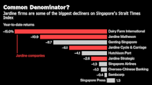 Singapore's Worst Stocks Clobber a 187-Year-Old Conglomerate