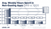 [video]Strong App Store Activity Could Prove a Silver Lining for Apple and Google