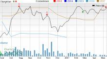Telefonica Brasil (VIV) Q1 Earnings Lag, Revenues Grow Y/Y