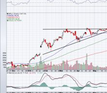 Should You Buy Netflix Stock After Earnings Beat?