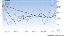 Take Advantage of Next Gold Price Rally With Newmont Goldcorp