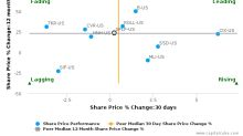 Steel Partners Holdings LP breached its 50 day moving average in a Bullish Manner : SPLP-US : August 8, 2017
