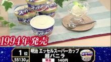 【日本雪糕總選舉2018】1萬名國民投票,644款產品,選出Top 30(#アイス総選挙)