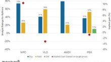 Analysts' Ratings for Refiners: MPC, VLO, ANDV, and PSX