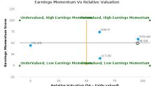 HeidelbergCement AG breached its 50 day moving average in a Bullish Manner : HEI-DE : December 8, 2016