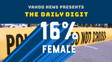 Daily Digit: The DOJ has a big problem with gender discrimination