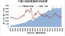 上半年全球銅市供給短缺 大陸原鋁產量創3年新高