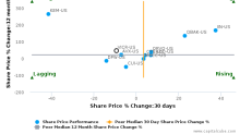 Vicor Corp. breached its 50 day moving average in a Bearish Manner : VICR-US : November 20, 2017