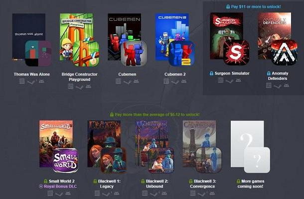 Humble Bundle discounts Thomas Was Alone, Surgeon Simulator