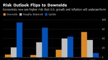 Fed to Slow 2019 Rate Hikes Amid Downside Risks, Poll Shows