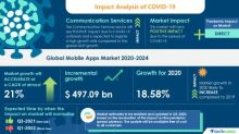 Mobile Apps Market- Roadmap for Recovery from COVID-19 | Growing Penetration Of Smartphones to Boost the Market Growth | Technavio