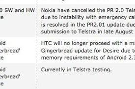 Game over: Telstra won't be Gingerbreading the HTC Desire after all