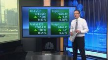 Asia markets open in the green