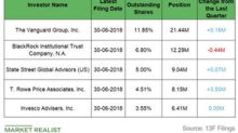 Are Institutional Investors Positive on Entergy?
