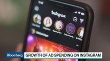 Instagram Stories Captures Almost 10% of Ad Spending on Facebook