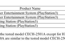 New PS3 models outed by FCC just days ahead of E3
