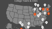 The best and worst places to invest in real estate in college towns