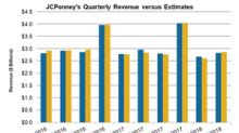 Why JCPenney's Sales Fell Significantly in Fiscal Q2 2018