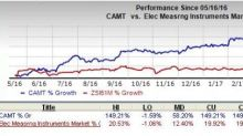 3 Reasons Momentum Stock Investors Will Love Camtek (CAMT)