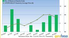 Ken Heebner Continues to Buy Itau Unibanco, Southern Copper