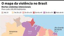 Brasil registra 61.619 assassinatos em 2016
